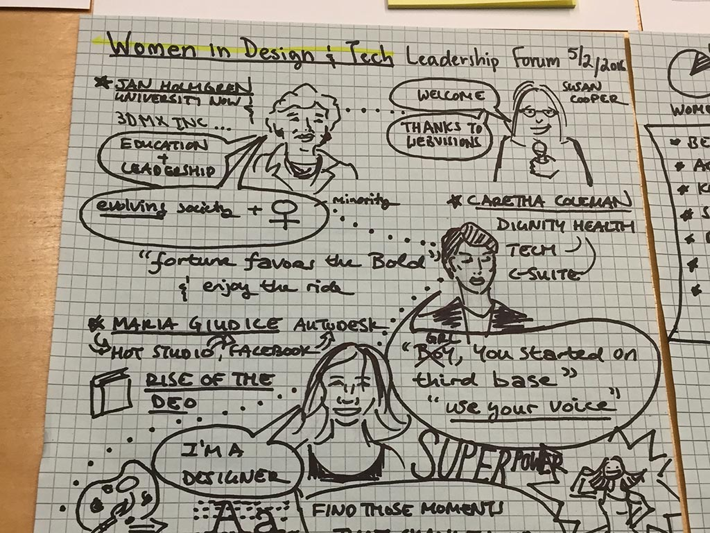 Women in Design and Tech Sketch Notes
