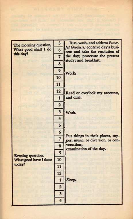 Ben Franklin's Daily Schedule